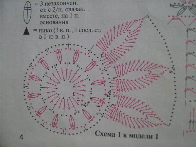 俄网美衣美裙(318) - 柳芯飘雪 - 柳芯飘雪的博客