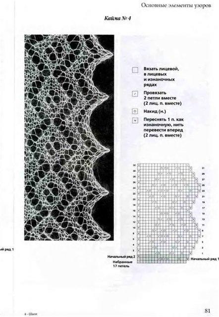 Схема вязание спицами кофта для новорожденного
