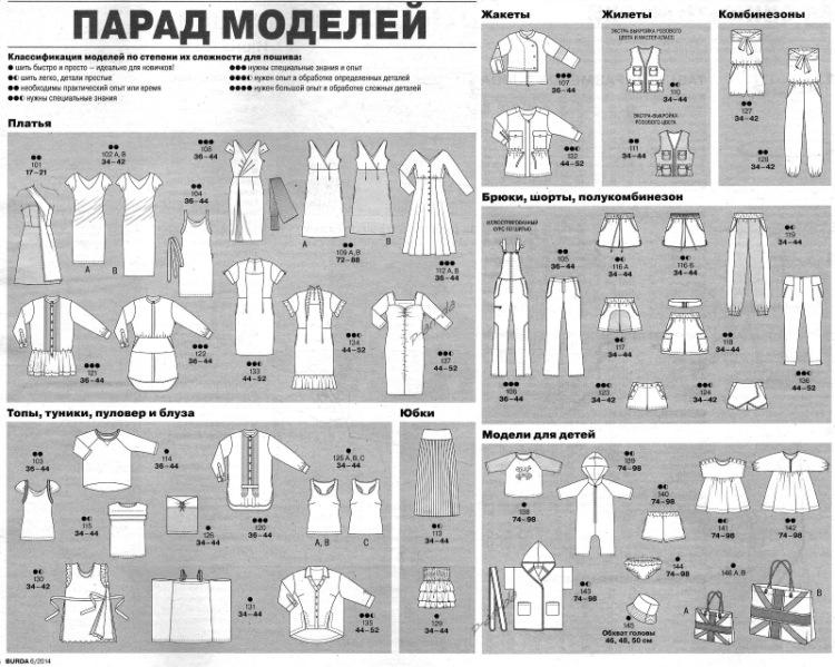 Gallery.ru / Фото #6 - Технические рисунки BURDA 2014 - AnnaCherkesova.