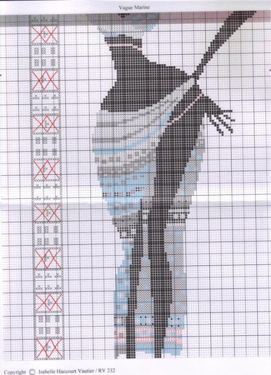 Африканки. Схемы вышивок